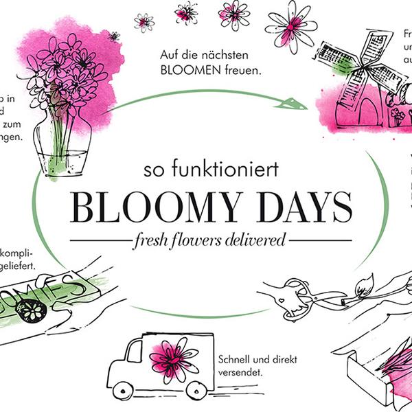Welche Vorteile Hat Das Blumenabonnement Von Bloomy Days